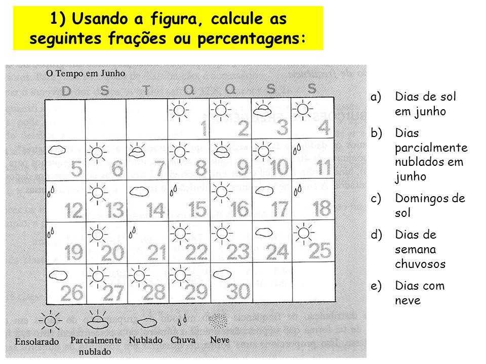 1) Usando a figura, calcule as seguintes frações ou percentagens: a)Dias de sol em junho b)Dias parcialmente nublados em junho c)Domingos de sol d)Dia