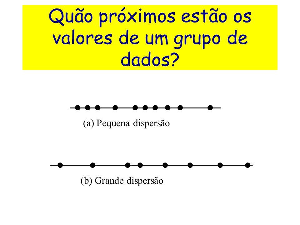 Quão próximos estão os valores de um grupo de dados? (a) Pequena dispersão (b) Grande dispersão