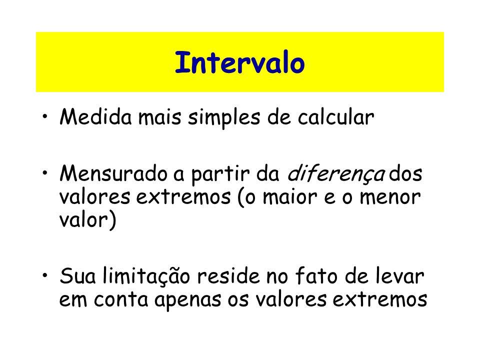 Intervalo Medida mais simples de calcular Mensurado a partir da diferença dos valores extremos (o maior e o menor valor) Sua limitação reside no fato