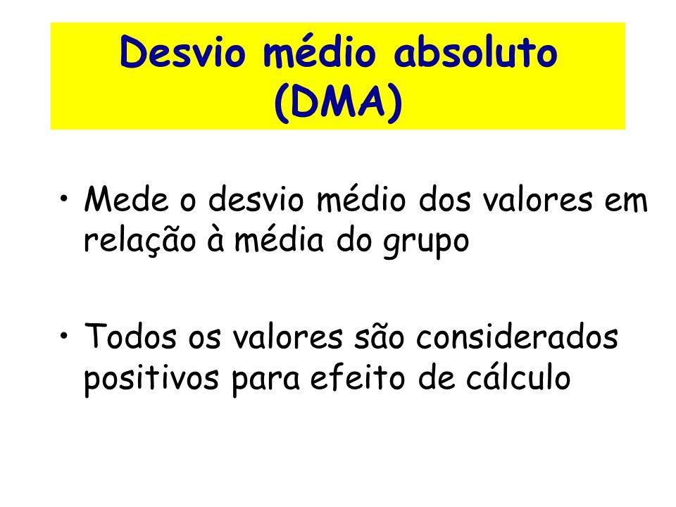 Desvio médio absoluto (DMA) Mede o desvio médio dos valores em relação à média do grupo Todos os valores são considerados positivos para efeito de cál