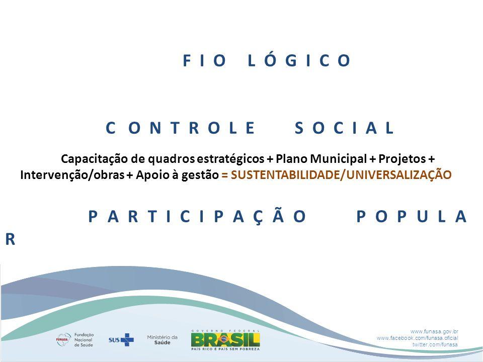 www.funasa.gov.br www.facebook.com/funasa.oficial twitter.com/funasa F I O L Ó G I C O C O N T R O L E S O C I A L Capacitação de quadros estratégicos + Plano Municipal + Projetos + Intervenção/obras + Apoio à gestão = SUSTENTABILIDADE/UNIVERSALIZAÇÃO P A R T I C I P A Ç Ã O P O P U L A R