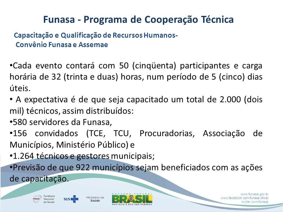 www.funasa.gov.br www.facebook.com/funasa.oficial twitter.com/funasa Capacitação e Qualificação de Recursos Humanos- Convênio Funasa e Assemae Cada evento contará com 50 (cinqüenta) participantes e carga horária de 32 (trinta e duas) horas, num período de 5 (cinco) dias úteis.