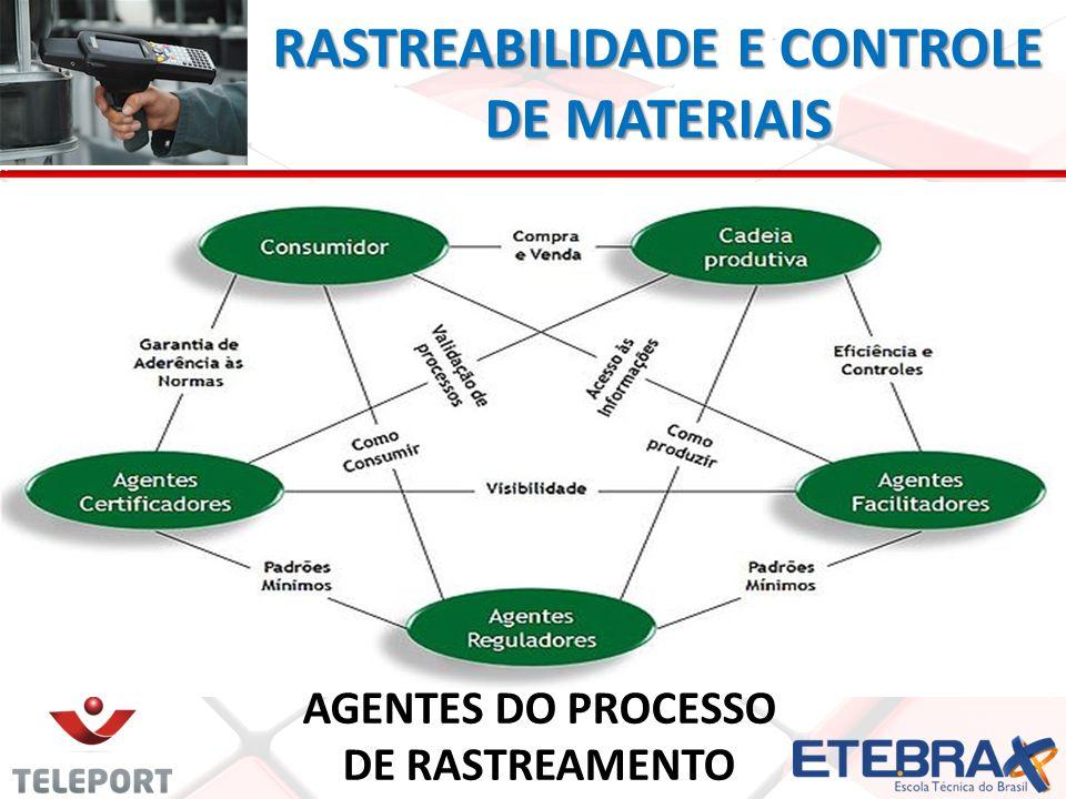 RASTREABILIDADE E CONTROLE DE MATERIAIS AGENTES DO PROCESSO DE RASTREAMENTO