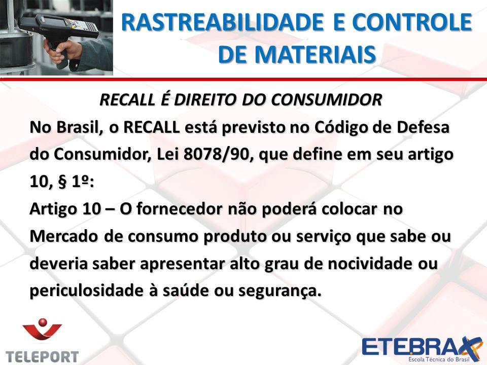 RASTREABILIDADE E CONTROLE DE MATERIAIS RECALL É DIREITO DO CONSUMIDOR RECALL É DIREITO DO CONSUMIDOR No Brasil, o RECALL está previsto no Código de D