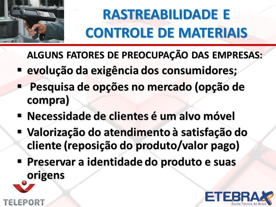 RASTREABILIDADE E CONTROLE DE MATERIAIS ALGUNS FATORES DE PREOCUPAÇÃO DAS EMPRESAS: evolução da exigência dos consumidores; evolução da exigência dos