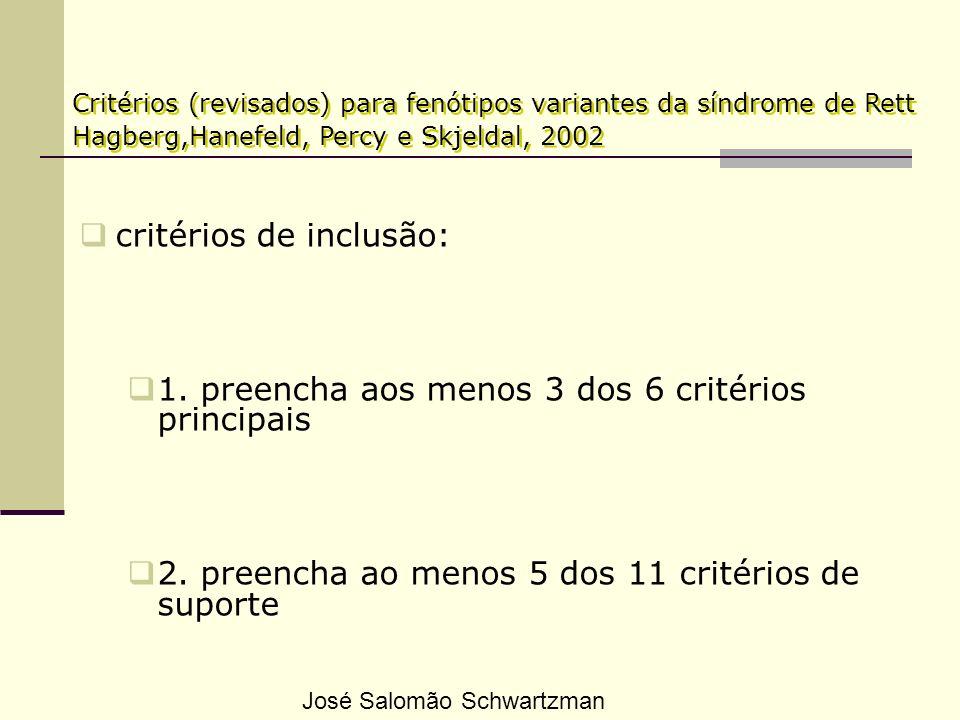 Critérios (revisados) para fenótipos variantes da síndrome de Rett Hagberg,Hanefeld, Percy e Skjeldal, 2002 critérios de inclusão: 1. preencha aos men