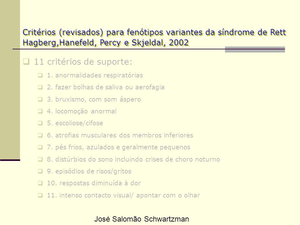 Critérios (revisados) para fenótipos variantes da síndrome de Rett Hagberg,Hanefeld, Percy e Skjeldal, 2002 11 critérios de suporte: 1. anormalidades