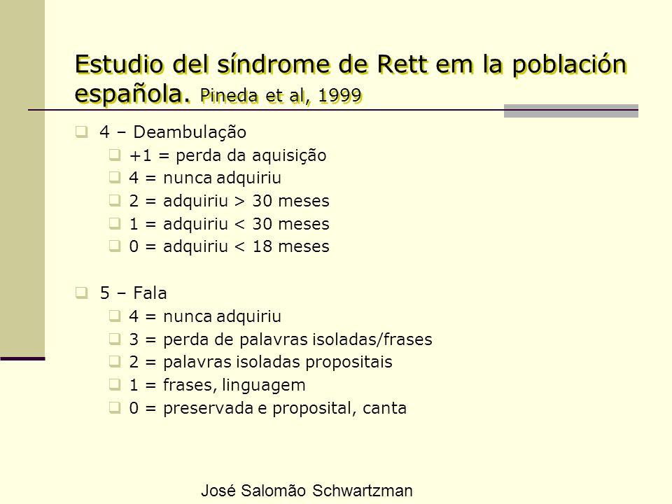 Estudio del síndrome de Rett em la población española. Pineda et al, 1999 4 – Deambulação +1 = perda da aquisição 4 = nunca adquiriu 2 = adquiriu > 30