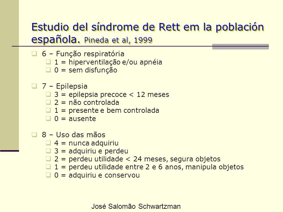 Estudio del síndrome de Rett em la población española. Pineda et al, 1999 6 – Função respiratória 1 = hiperventilação e/ou apnéia 0 = sem disfunção 7