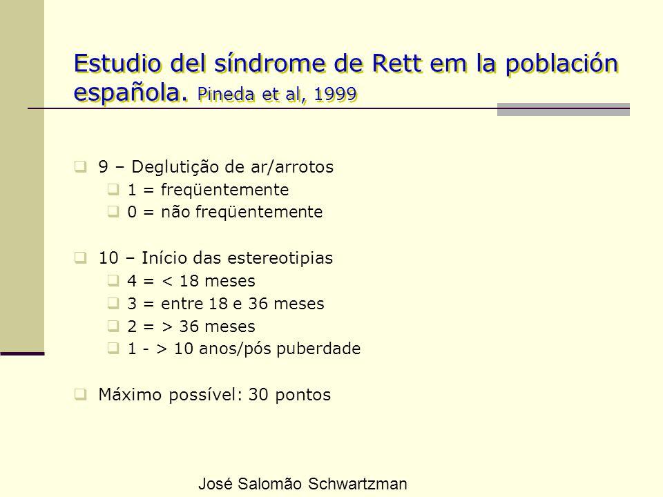 Estudio del síndrome de Rett em la población española. Pineda et al, 1999 9 – Deglutição de ar/arrotos 1 = freqüentemente 0 = não freqüentemente 10 –
