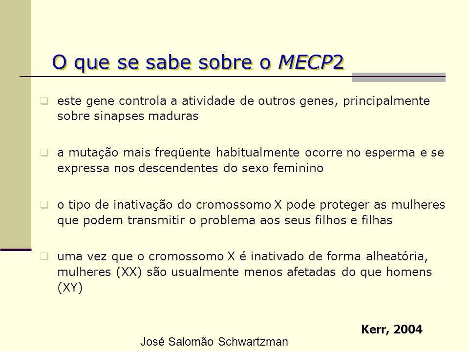 O que se sabe sobre o MECP2 este gene controla a atividade de outros genes, principalmente sobre sinapses maduras a mutação mais freqüente habitualmen