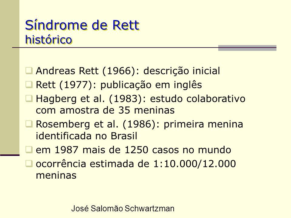 Síndrome de Rett histórico Andreas Rett (1966): descrição inicial Rett (1977): publicação em inglês Hagberg et al. (1983): estudo colaborativo com amo
