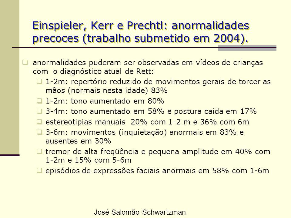 Einspieler, Kerr e Prechtl: anormalidades precoces (trabalho submetido em 2004). anormalidades puderam ser observadas em vídeos de crianças com o diag