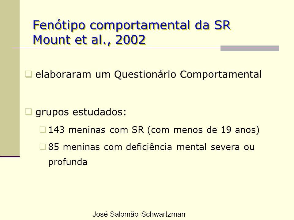 Fenótipo comportamental da SR Mount et al., 2002 elaboraram um Questionário Comportamental grupos estudados: 143 meninas com SR (com menos de 19 anos)