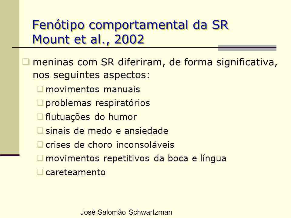 Fenótipo comportamental da SR Mount et al., 2002 meninas com SR diferiram, de forma significativa, nos seguintes aspectos: movimentos manuais problema
