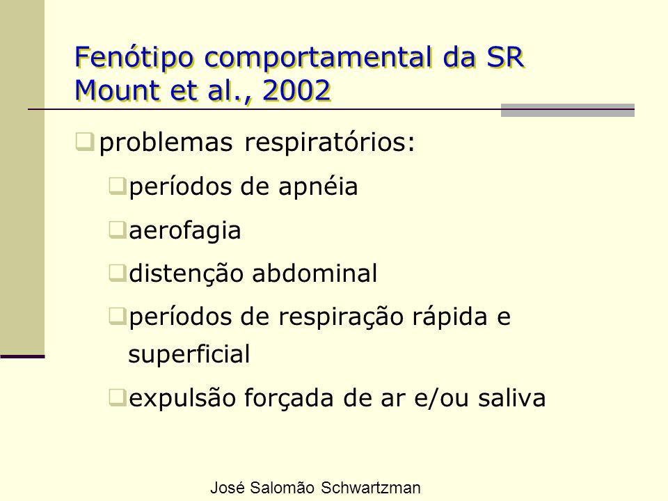 Fenótipo comportamental da SR Mount et al., 2002 problemas respiratórios: períodos de apnéia aerofagia distenção abdominal períodos de respiração rápi