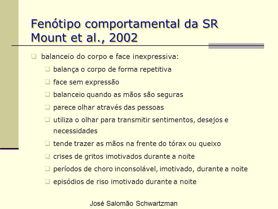 Fenótipo comportamental da SR Mount et al., 2002 balanceio do corpo e face inexpressiva: balança o corpo de forma repetitiva face sem expressão balanc
