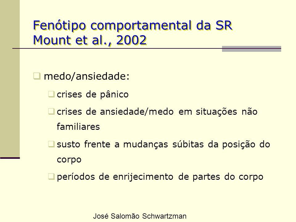 Fenótipo comportamental da SR Mount et al., 2002 medo/ansiedade: crises de pânico crises de ansiedade/medo em situações não familiares susto frente a