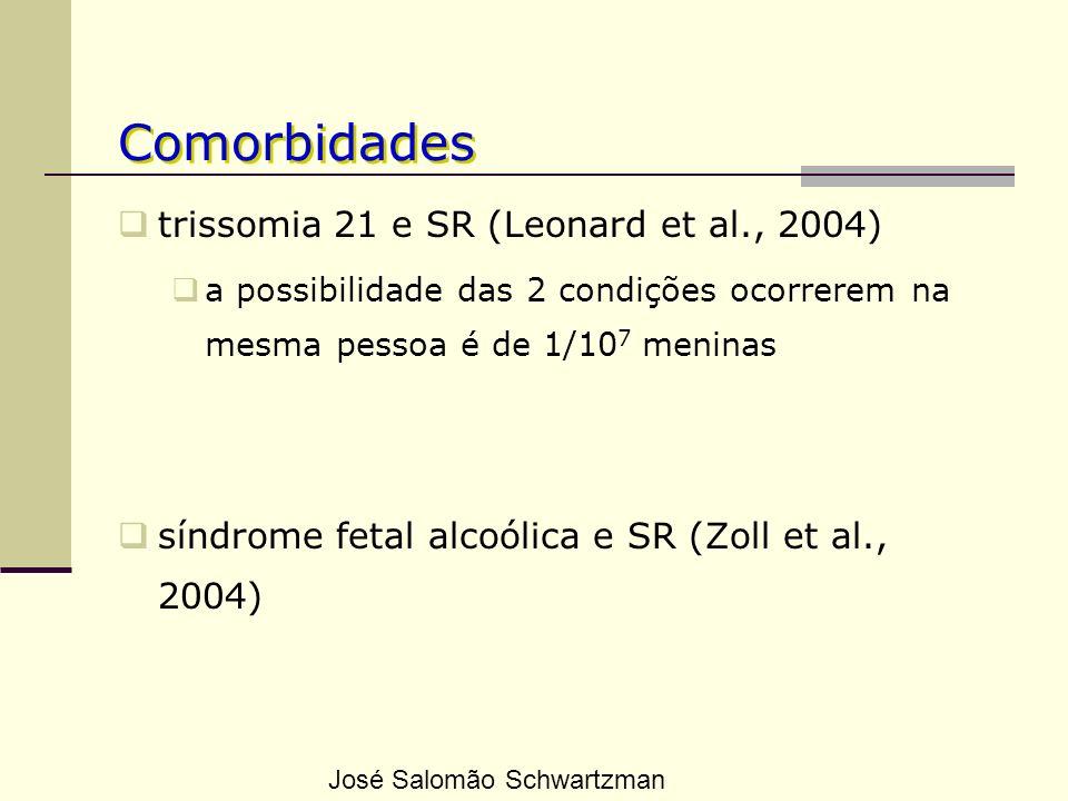 Comorbidades trissomia 21 e SR (Leonard et al., 2004) a possibilidade das 2 condições ocorrerem na mesma pessoa é de 1/10 7 meninas síndrome fetal alc