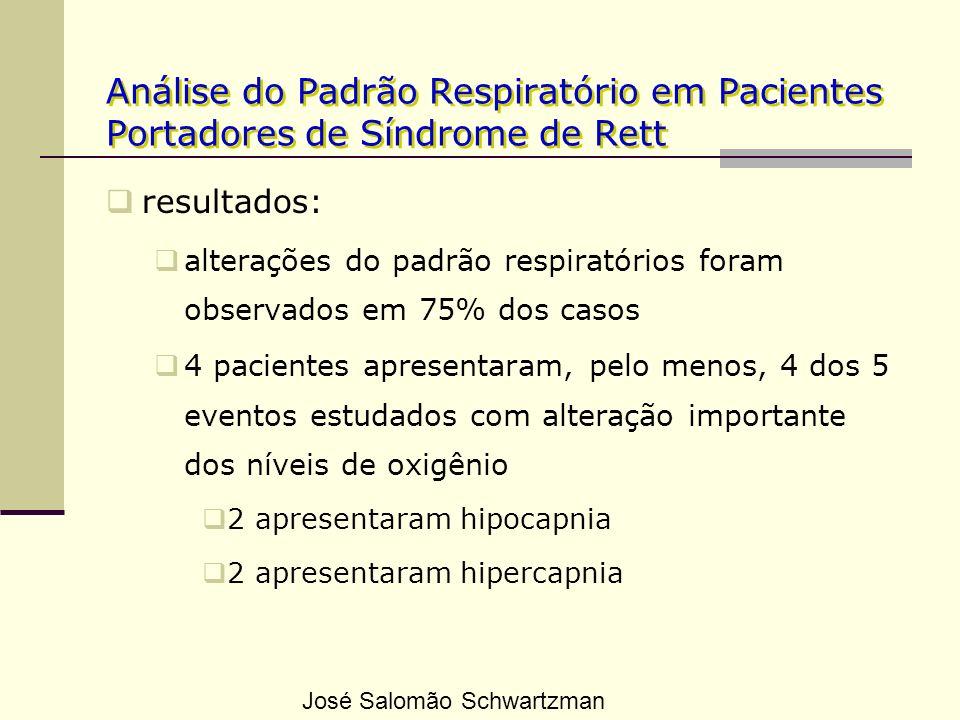 Análise do Padrão Respiratório em Pacientes Portadores de Síndrome de Rett resultados: alterações do padrão respiratórios foram observados em 75% dos
