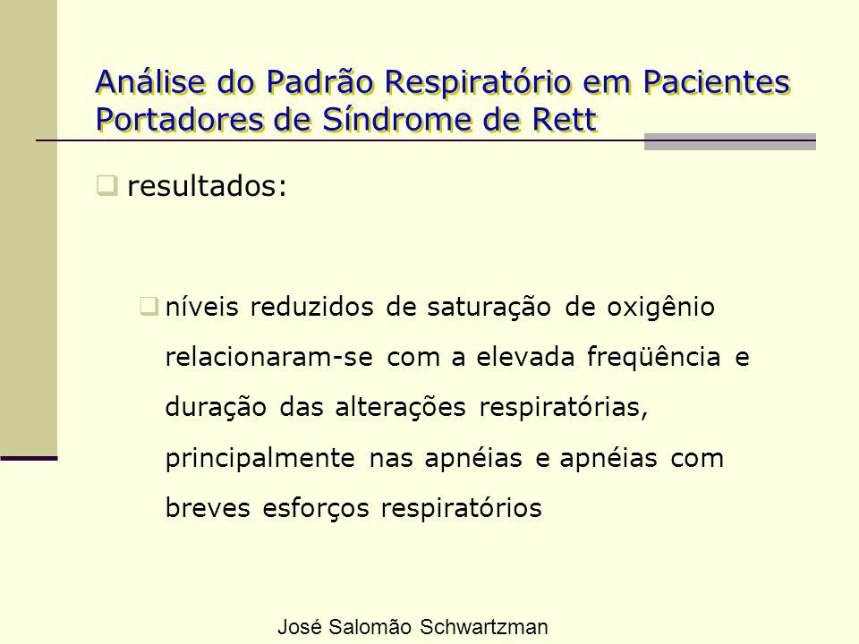 Análise do Padrão Respiratório em Pacientes Portadores de Síndrome de Rett resultados: níveis reduzidos de saturação de oxigênio relacionaram-se com a