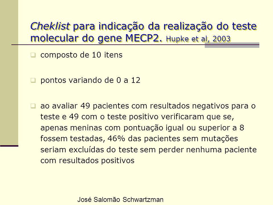 Cheklist para indicação da realização do teste molecular do gene MECP2. Hupke et al, 2003 composto de 10 itens pontos variando de 0 a 12 ao avaliar 49