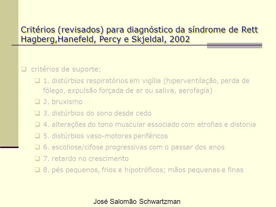 Critérios (revisados) para diagnóstico da síndrome de Rett Hagberg,Hanefeld, Percy e Skjeldal, 2002 critérios de suporte: 1. distúrbios respiratórios