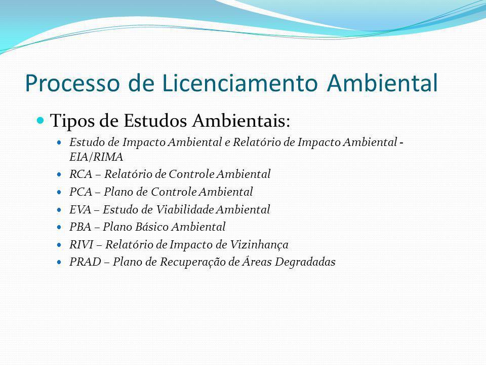 Processo de Licenciamento Ambiental Tipos de Estudos Ambientais: Estudo de Impacto Ambiental e Relatório de Impacto Ambiental - EIA/RIMA RCA – Relatór