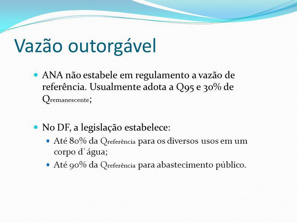 Vazão outorgável ANA não estabele em regulamento a vazão de referência. Usualmente adota a Q95 e 30% de Q remanescente ; No DF, a legislação estabelec