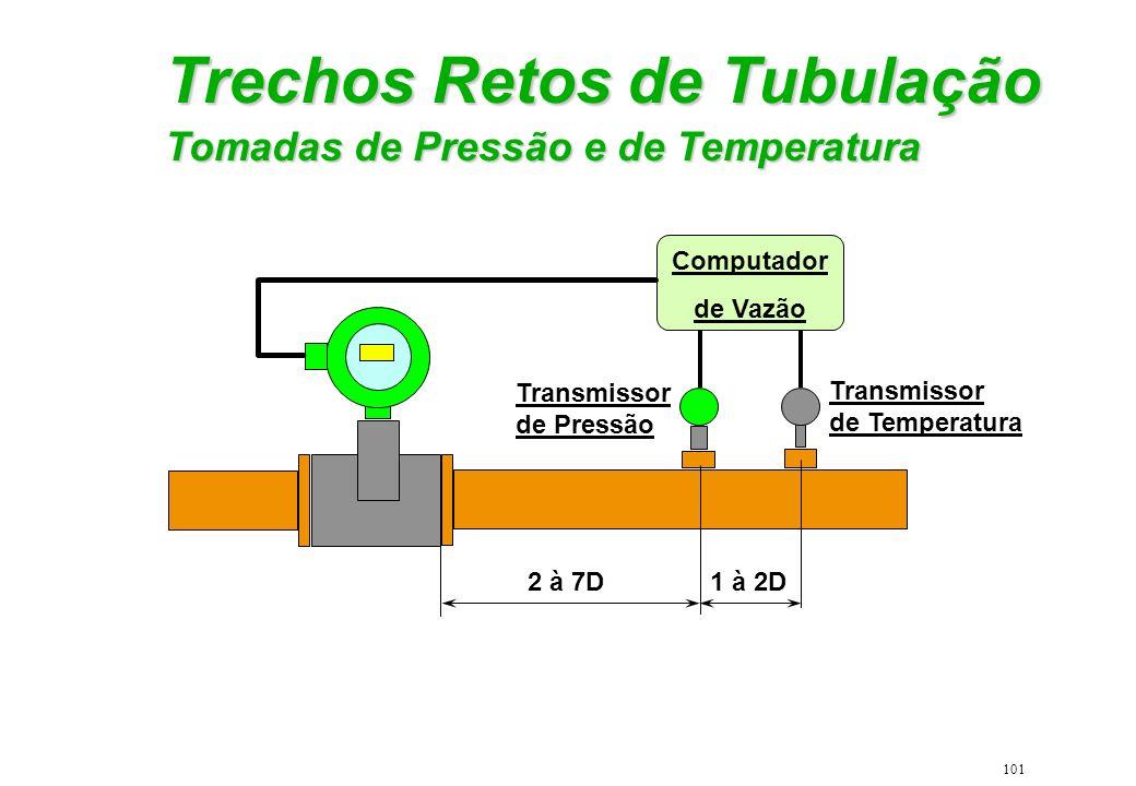 101 Transmissor de Temperatura Transmissor de Pressão Computador de Vazão 2 à 7D1 à 2D Trechos Retos de Tubulação Tomadas de Pressão e de Temperatura