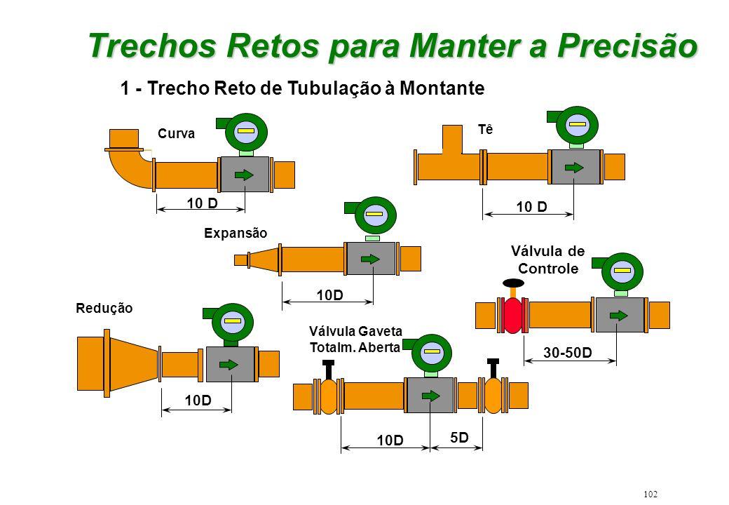 102 1 - Trecho Reto de Tubulação à Montante 10 D Curva 10 D Tê Válvula Gaveta Totalm. Aberta 10D 5D Válvula de Controle 30-50D Trechos Retos para Mant