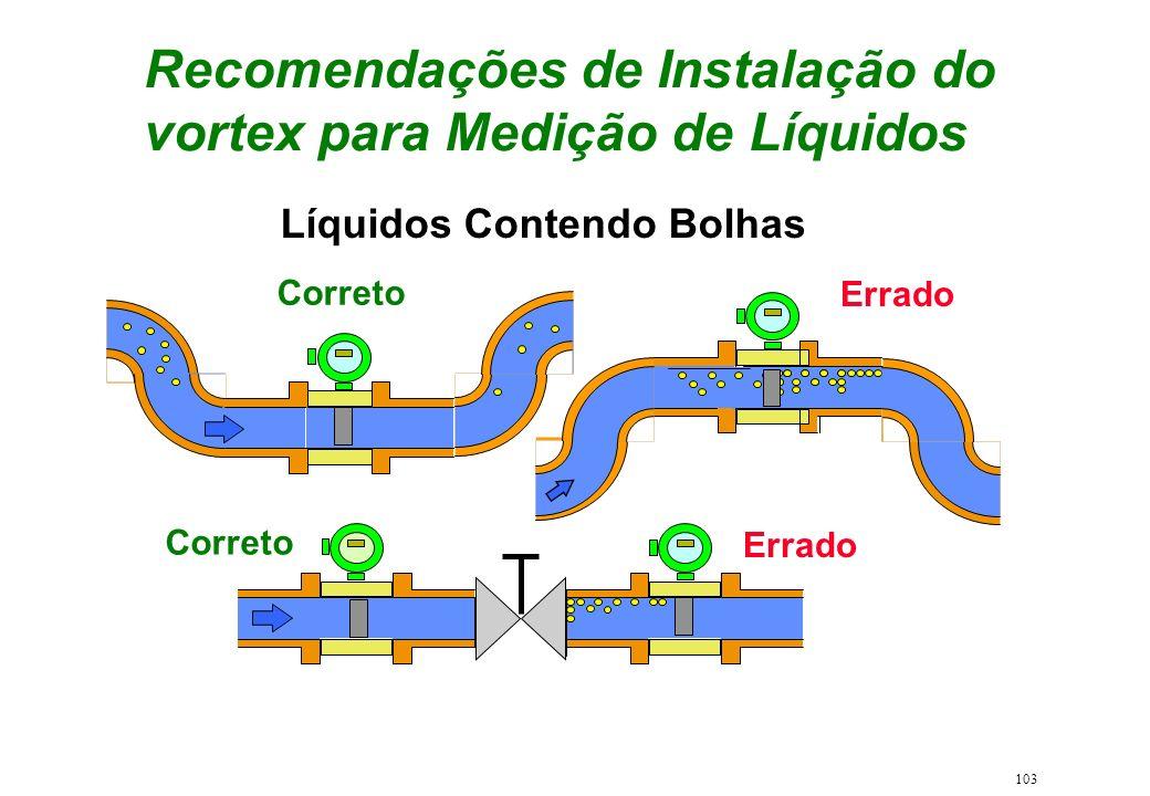 103 Líquidos Contendo Bolhas Correto Errado Correto Recomendações de Instalação do vortex para Medição de Líquidos