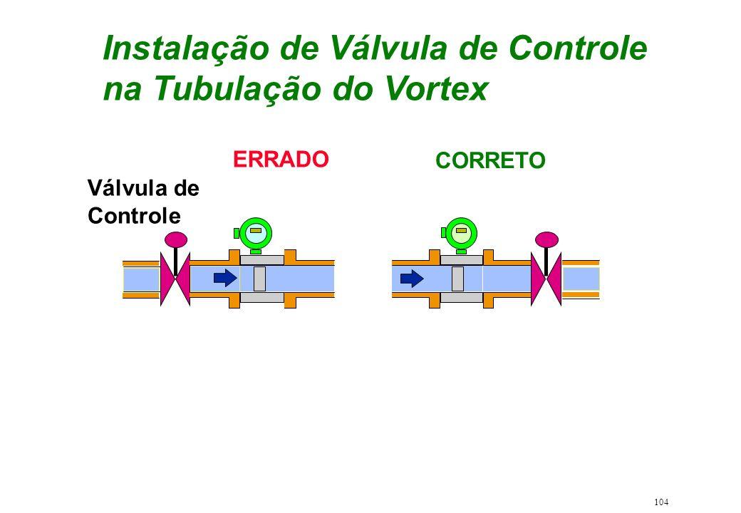 104 CORRETO ERRADO Válvula de Controle Instalação de Válvula de Controle na Tubulação do Vortex