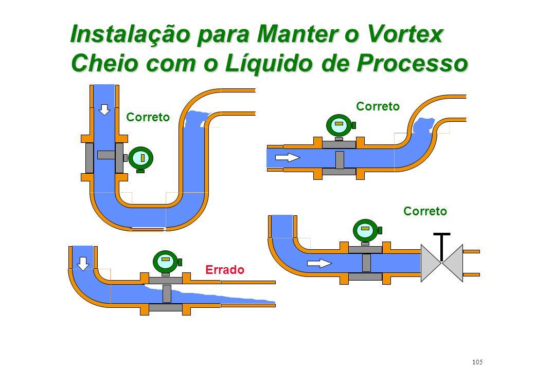 105 Instalação para Manter o Vortex Cheio com o Líquido de Processo Correto Errado
