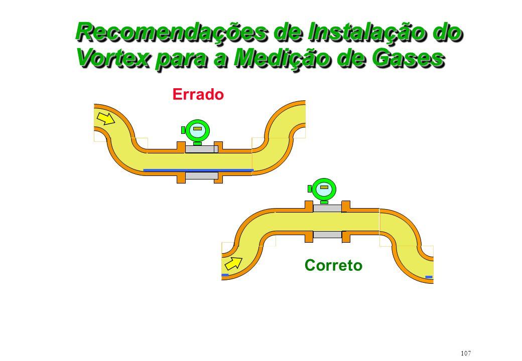 107 Recomendações de Instalação do Vortex para a Medição de Gases Errado Correto