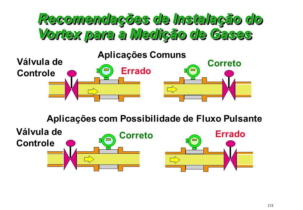 108 Recomendações de Instalação do Vortex para a Medição de Gases Aplicações Comuns Correto Errado Aplicações com Possibilidade de Fluxo Pulsante Erra