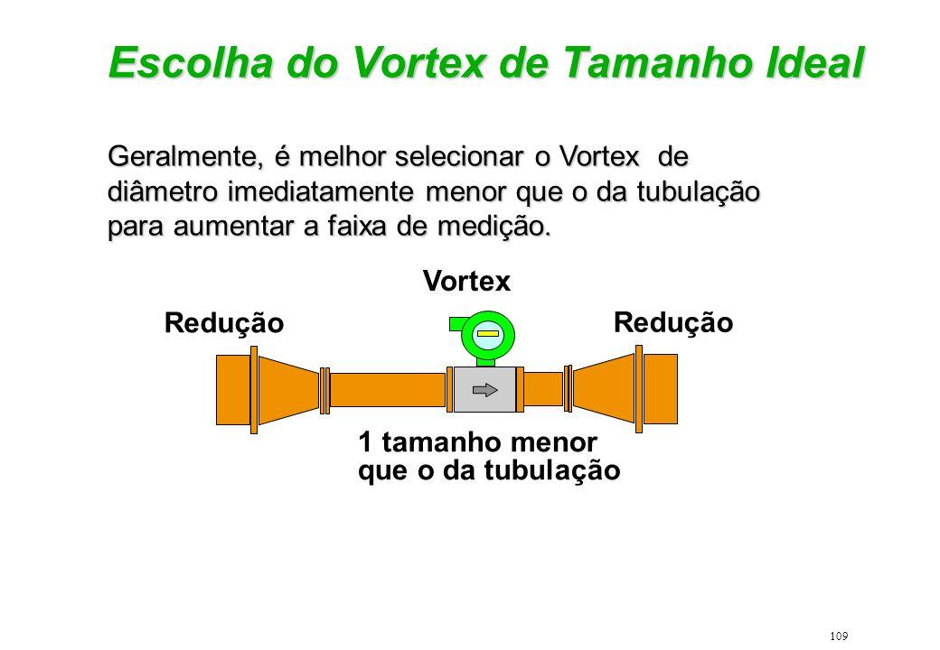 109 Geralmente, é melhor selecionar o Vortex de diâmetro imediatamente menor que o da tubulação para aumentar a faixa de medição. Escolha do Vortex de