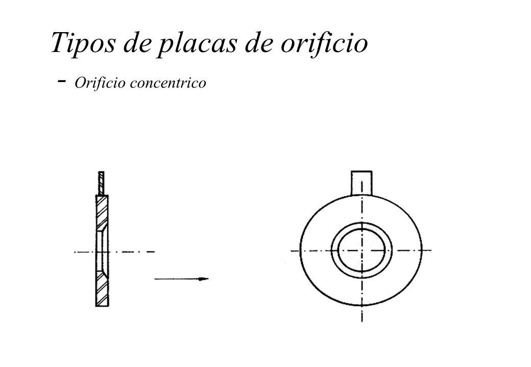 Tipos de placas de orificio - Orificio concentrico