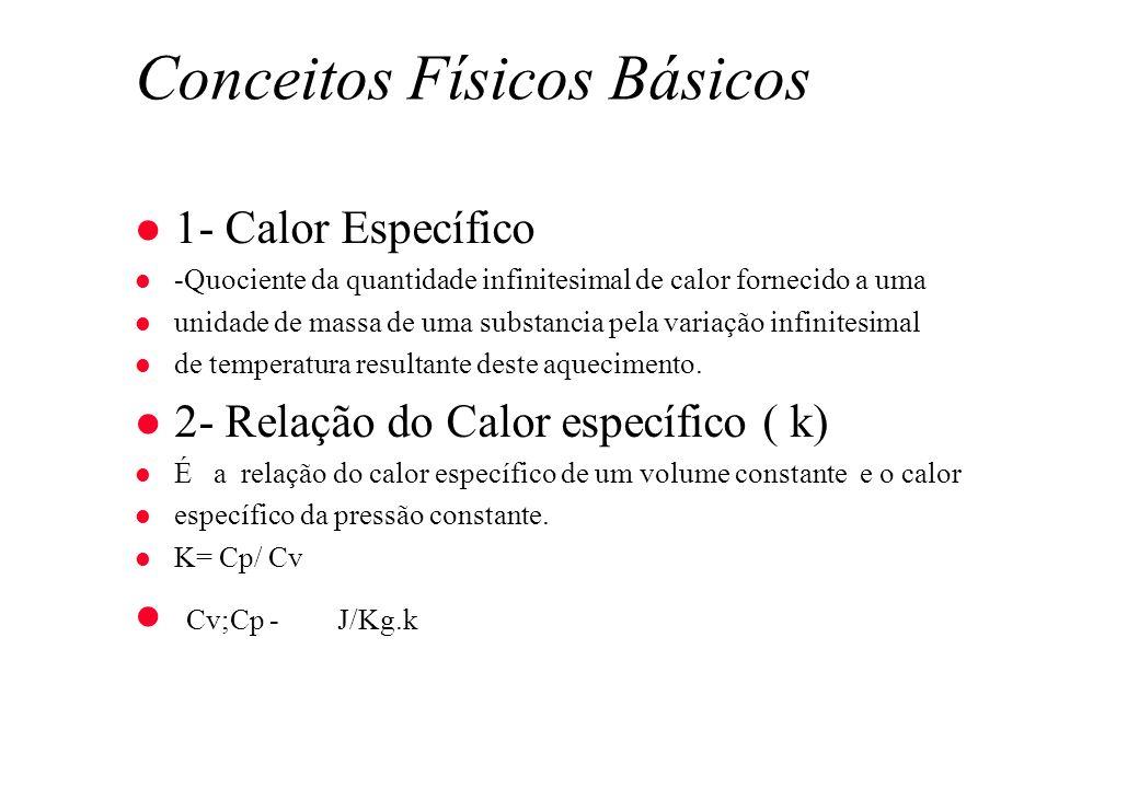 Conceitos Físicos Básicos l 1- Calor Específico l -Quociente da quantidade infinitesimal de calor fornecido a uma l unidade de massa de uma substancia