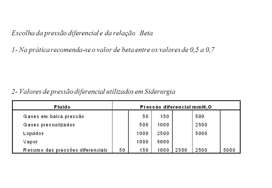 Escolha da pressão diferencial e da relação Beta 1- Na prática recomenda-se o valor de beta entre os valores de 0,5 a 0,7 2- Valores de pressão difere