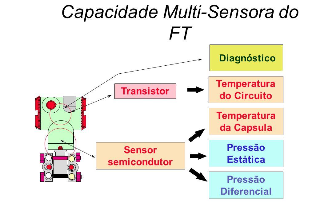 Capacidade Multi-Sensora do FT Transistor Temperatura do Circuito Temperatura da Capsula Pressão Estática Pressão Diferencial Sensor semicondutor Diag