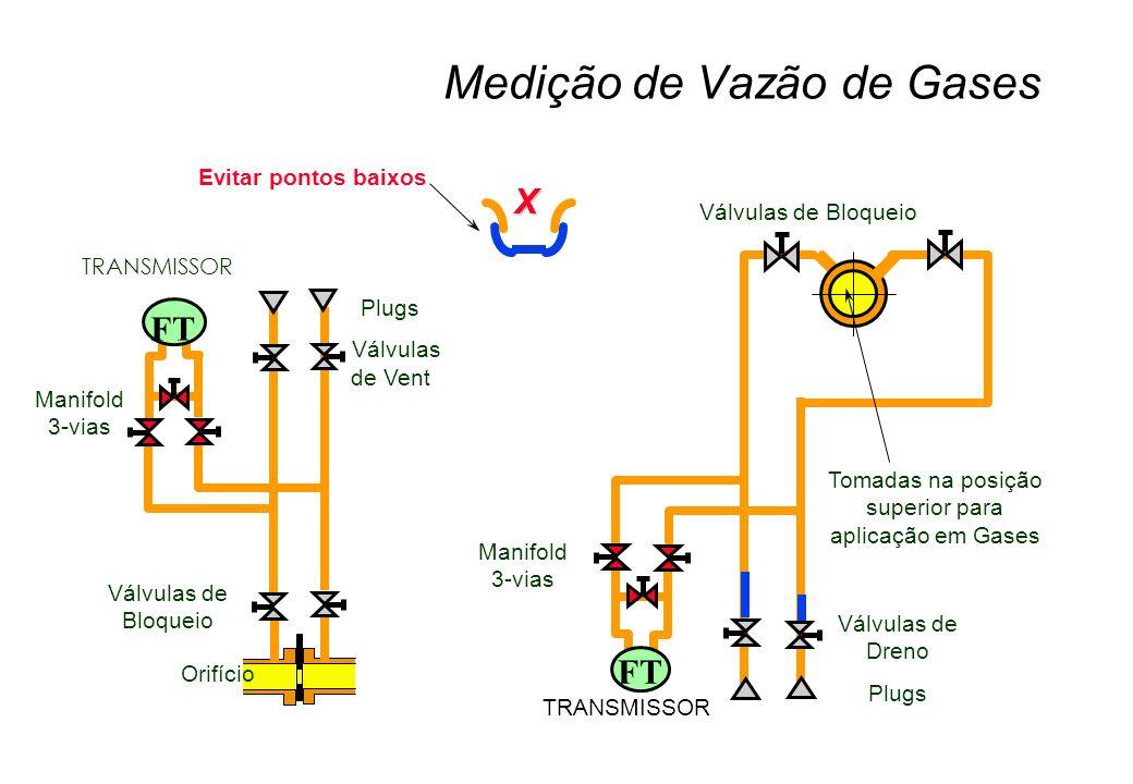 Medição de Vazão de Gases FT Plugs Válvulas de Vent TRANSMISSOR Manifold 3-vias Válvulas de Bloqueio Orifício Tomadas na posição superior para aplicaç