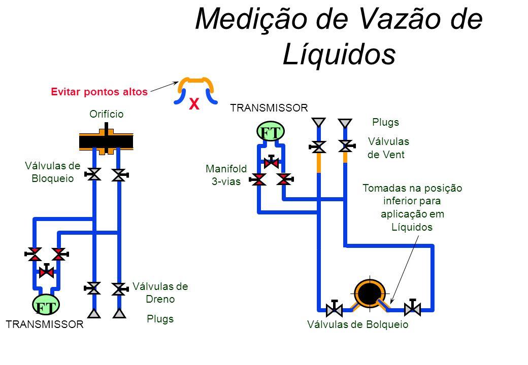 FT Válvulas de Bloqueio Manifold 3-vias Tomadas na posição inferior para aplicação em Líquidos Válvulas de Dreno Plugs Válvulas de Vent Medição de Vaz