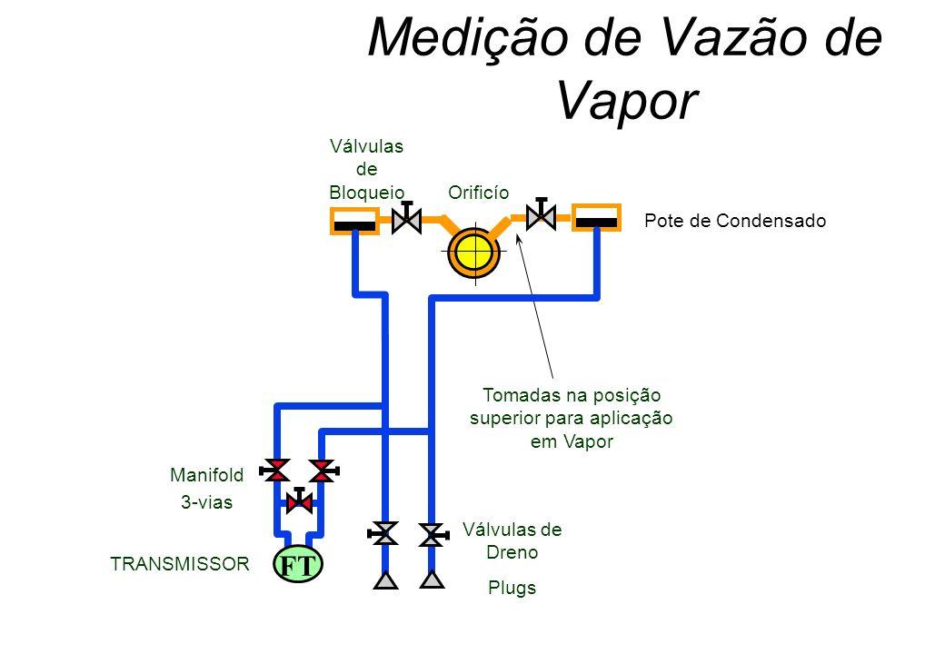 Medição de Vazão de Vapor FT TRANSMISSOR Tomadas na posição superior para aplicação em Vapor Válvulas de Dreno Plugs Válvulas de Bloqueio Orificío Pot