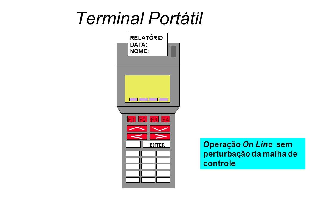 Terminal Portátil F1 F2 F3 F4 ENTER Operação On Line sem perturbação da malha de controle RELATÓRIO DATA: NOME: