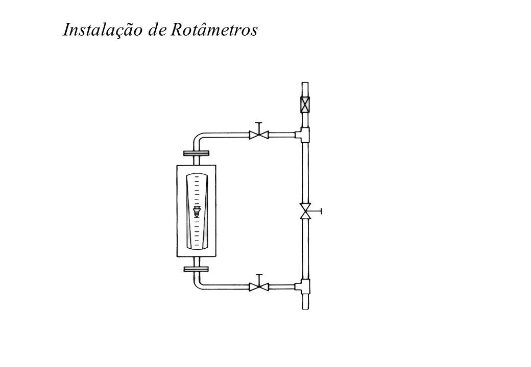 Instalação de Rotâmetros