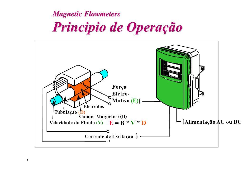 Magnetic Flowmeters Principio de Operação 4 Corrente de Excitação Força Eletro- Motiva (E) Eletrodos Campo Magnético (B) Tubulação (D) E = B * V * D V