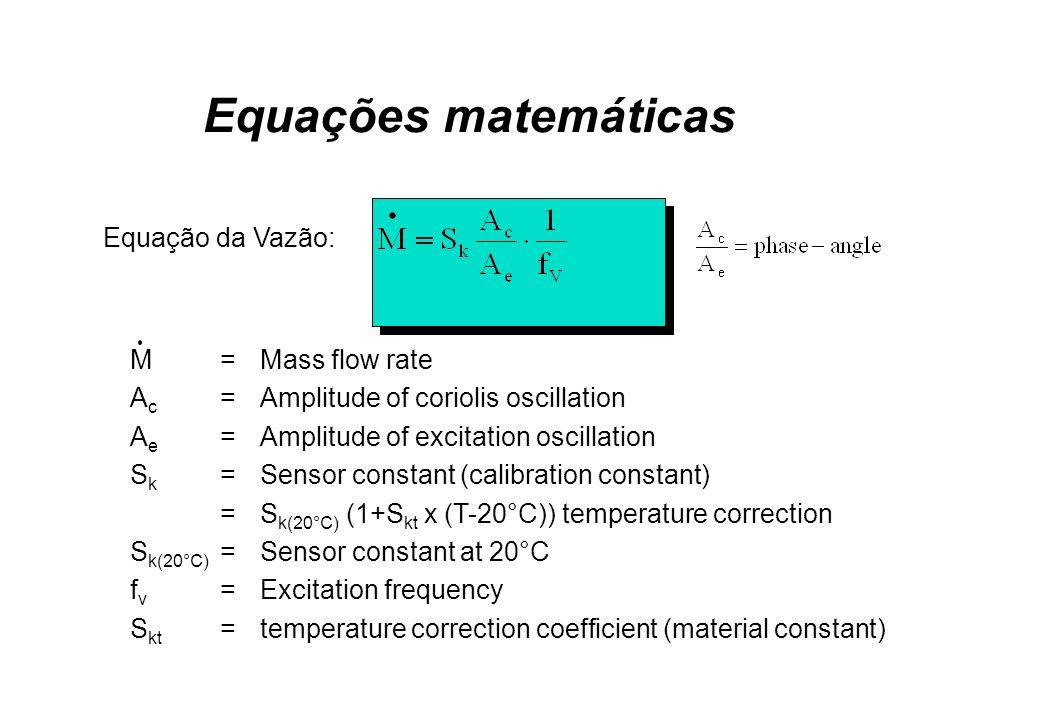 M=Mass flow rate A c =Amplitude of coriolis oscillation A e =Amplitude of excitation oscillation S k =Sensor constant (calibration constant) =S k(20°C