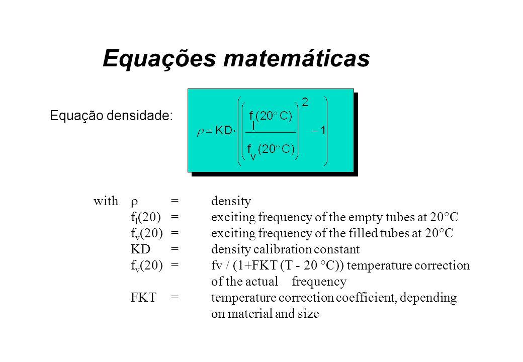 Equações matemáticas Equação densidade: with =density f l (20)=exciting frequency of the empty tubes at 20°C f v (20) =exciting frequency of the fille