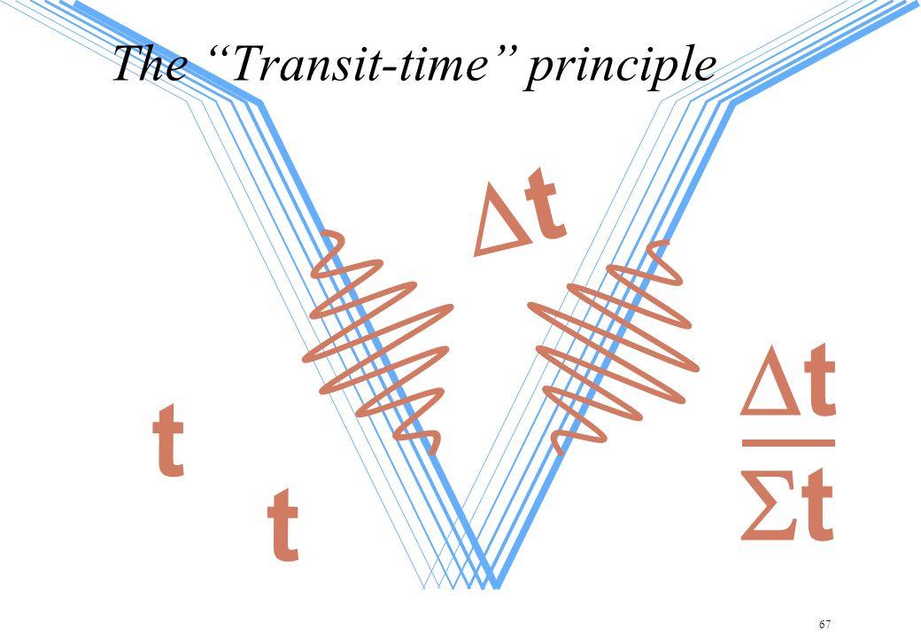 67 t t The Transit-time principle t t